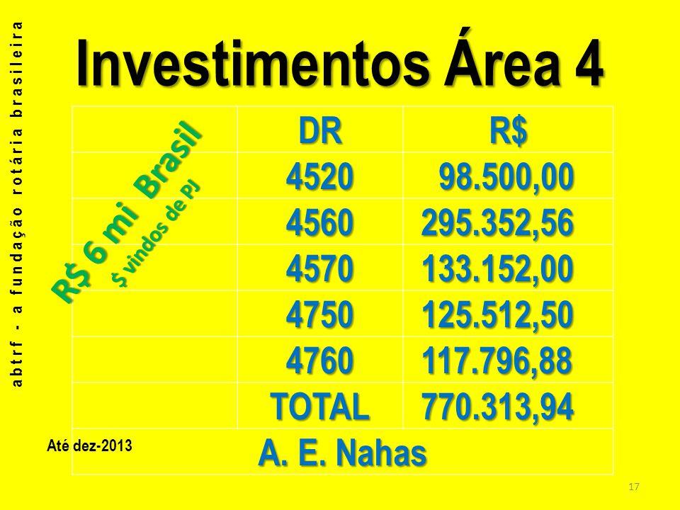 Investimentos Área 4 DR R$ 4520 98.500,00 4560 295.352,56 4570
