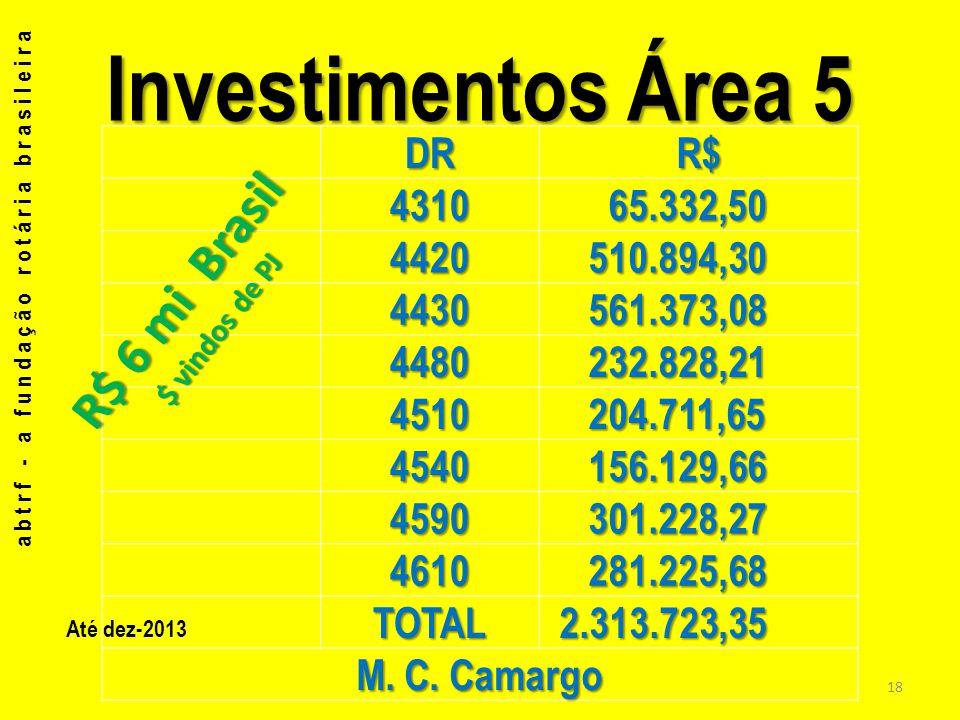 Investimentos Área 5 R$ 6 mi Brasil DR R$ 4310 65.332,50 4420