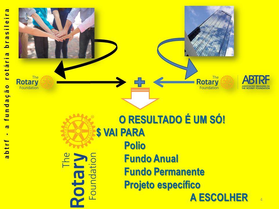 O RESULTADO É UM SÓ! $ VAI PARA Polio Fundo Anual Fundo Permanente