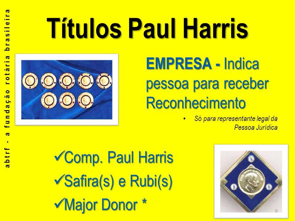 Títulos Paul Harris EMPRESA - Indica pessoa para receber Reconhecimento. Só para representante legal da Pessoa Jurídica.