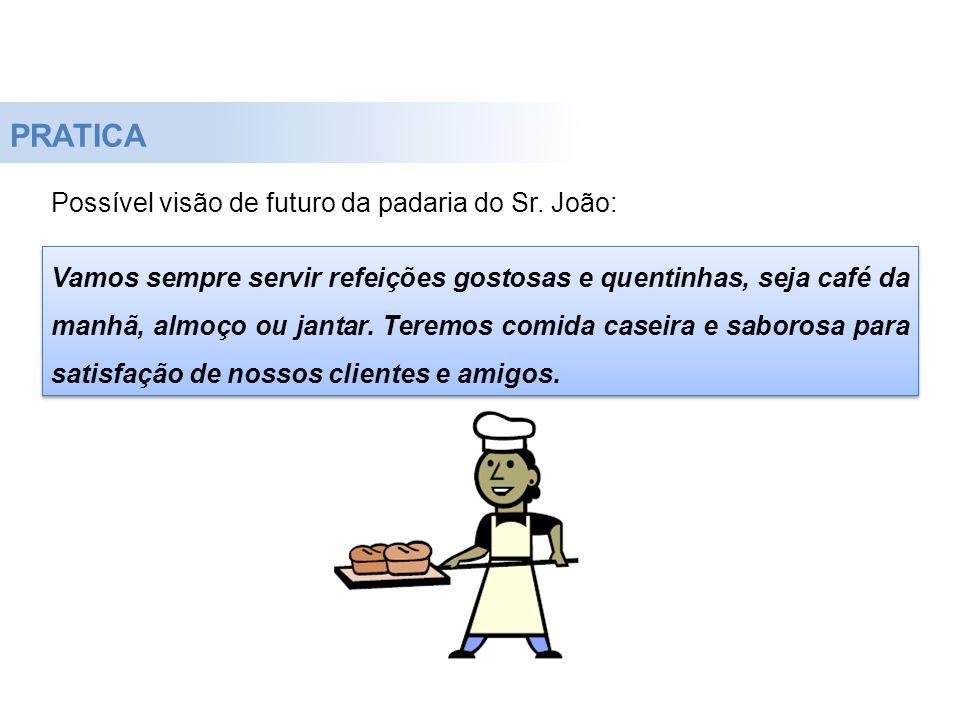 PRATICA Possível visão de futuro da padaria do Sr. João: