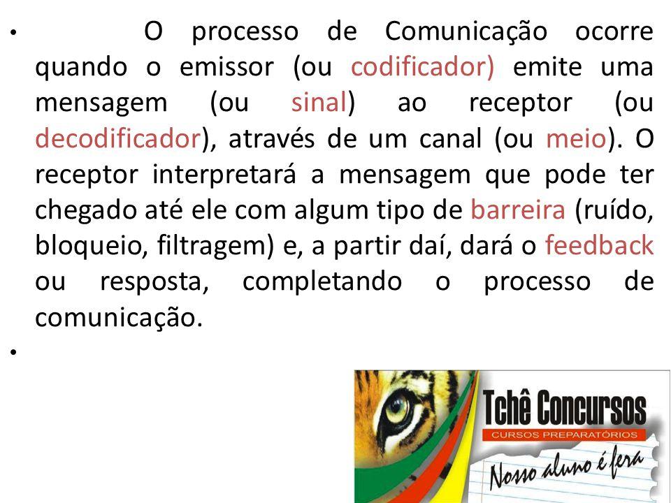 O processo de Comunicação ocorre quando o emissor (ou codificador) emite uma mensagem (ou sinal) ao receptor (ou decodificador), através de um canal (ou meio). O receptor interpretará a mensagem que pode ter chegado até ele com algum tipo de barreira (ruído, bloqueio, filtragem) e, a partir daí, dará o feedback ou resposta, completando o processo de comunicação.