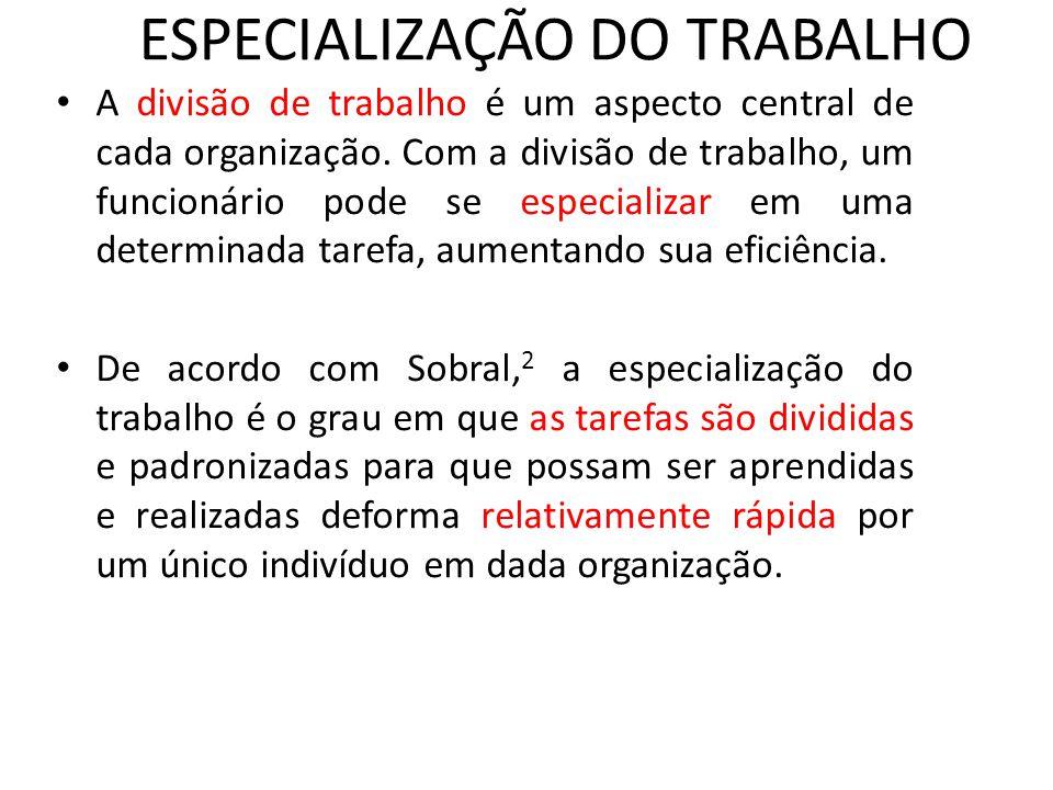 ESPECIALIZAÇÃO DO TRABALHO