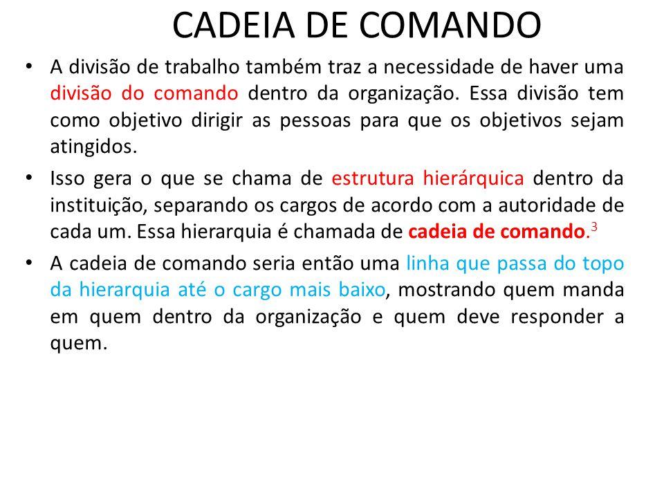 CADEIA DE COMANDO