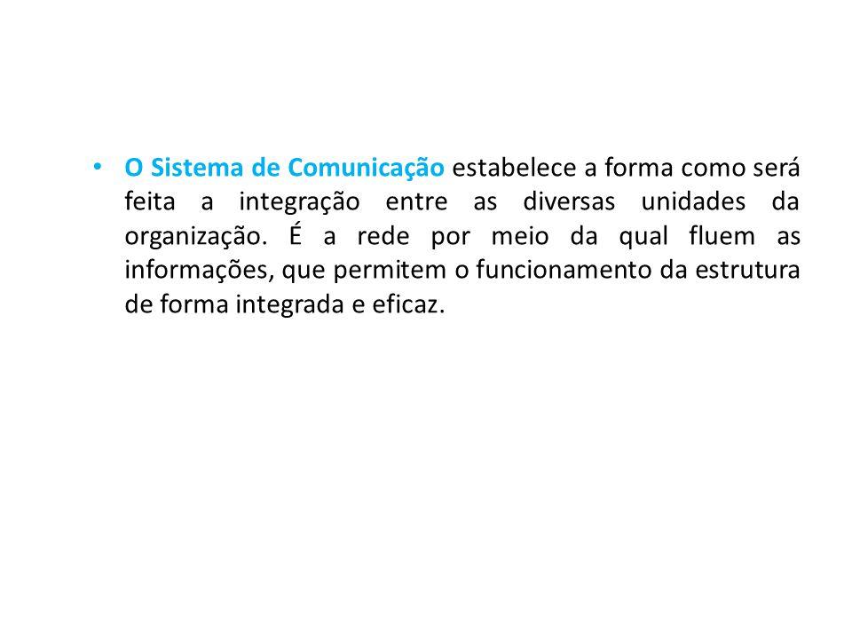 O Sistema de Comunicação estabelece a forma como será feita a integração entre as diversas unidades da organização.