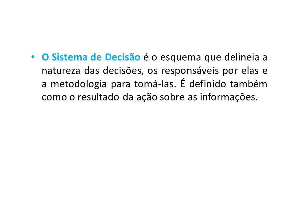 O Sistema de Decisão é o esquema que delineia a natureza das decisões, os responsáveis por elas e a metodologia para tomá-las.