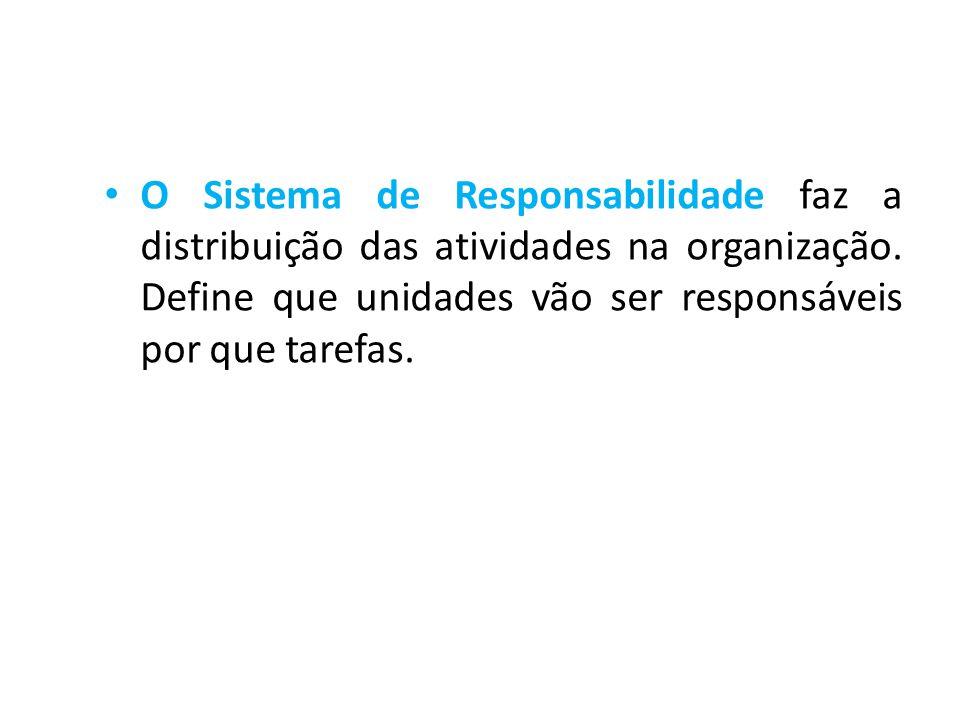 O Sistema de Responsabilidade faz a distribuição das atividades na organização.
