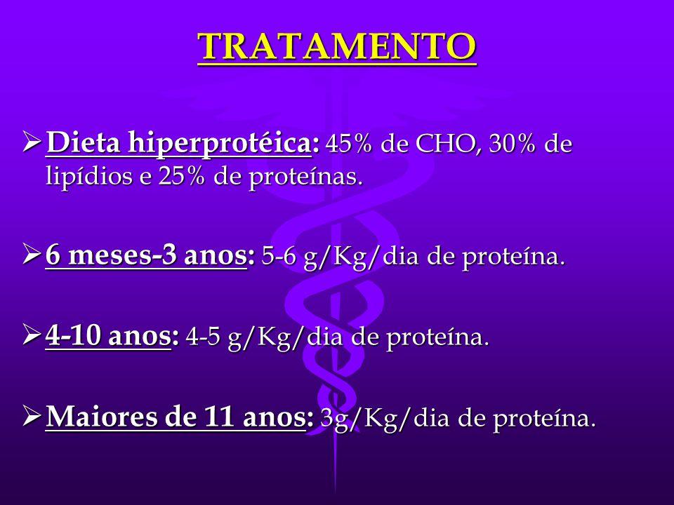 TRATAMENTO Dieta hiperprotéica: 45% de CHO, 30% de lipídios e 25% de proteínas. 6 meses-3 anos: 5-6 g/Kg/dia de proteína.