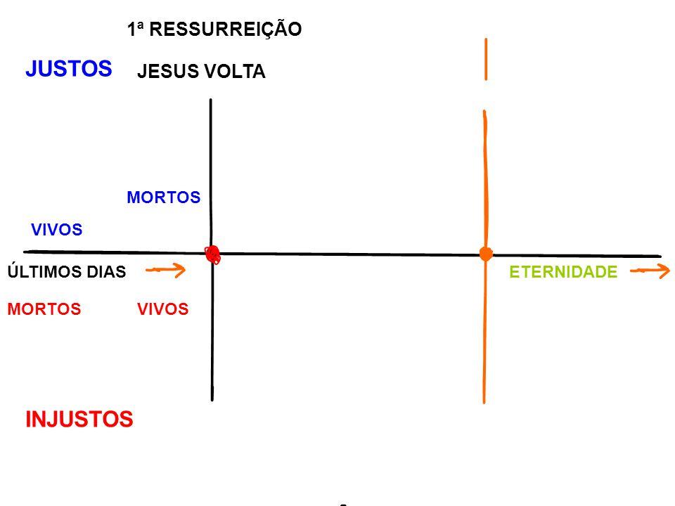 JUSTOS INJUSTOS 1ª RESSURREIÇÃO JESUS VOLTA MORTOS VIVOS ÚLTIMOS DIAS