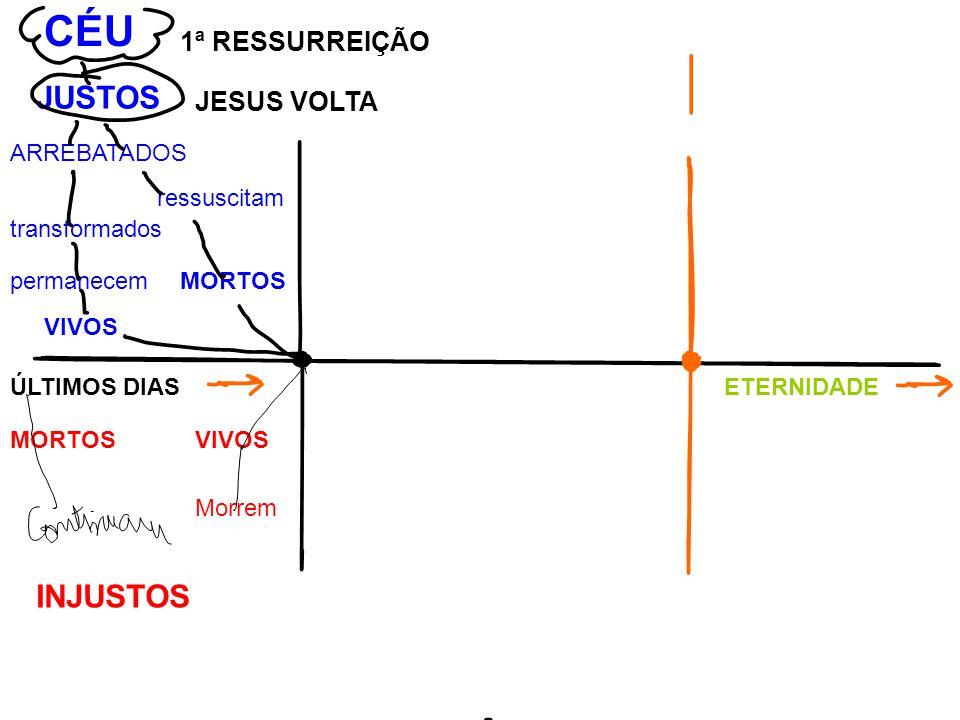 CÉU JUSTOS INJUSTOS 1ª RESSURREIÇÃO JESUS VOLTA ARREBATADOS