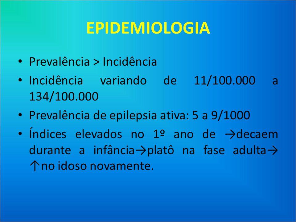 EPIDEMIOLOGIA Prevalência > Incidência