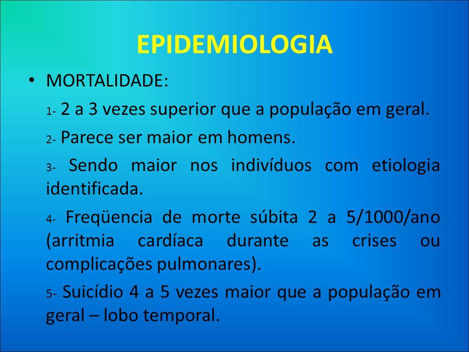 EPIDEMIOLOGIA MORTALIDADE: