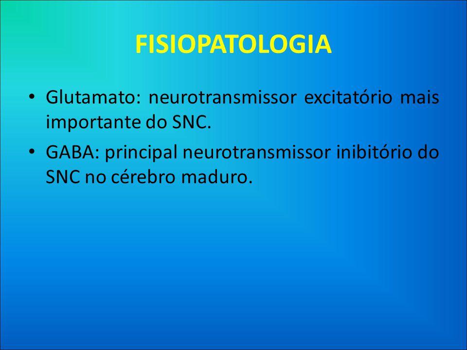 FISIOPATOLOGIA Glutamato: neurotransmissor excitatório mais importante do SNC.