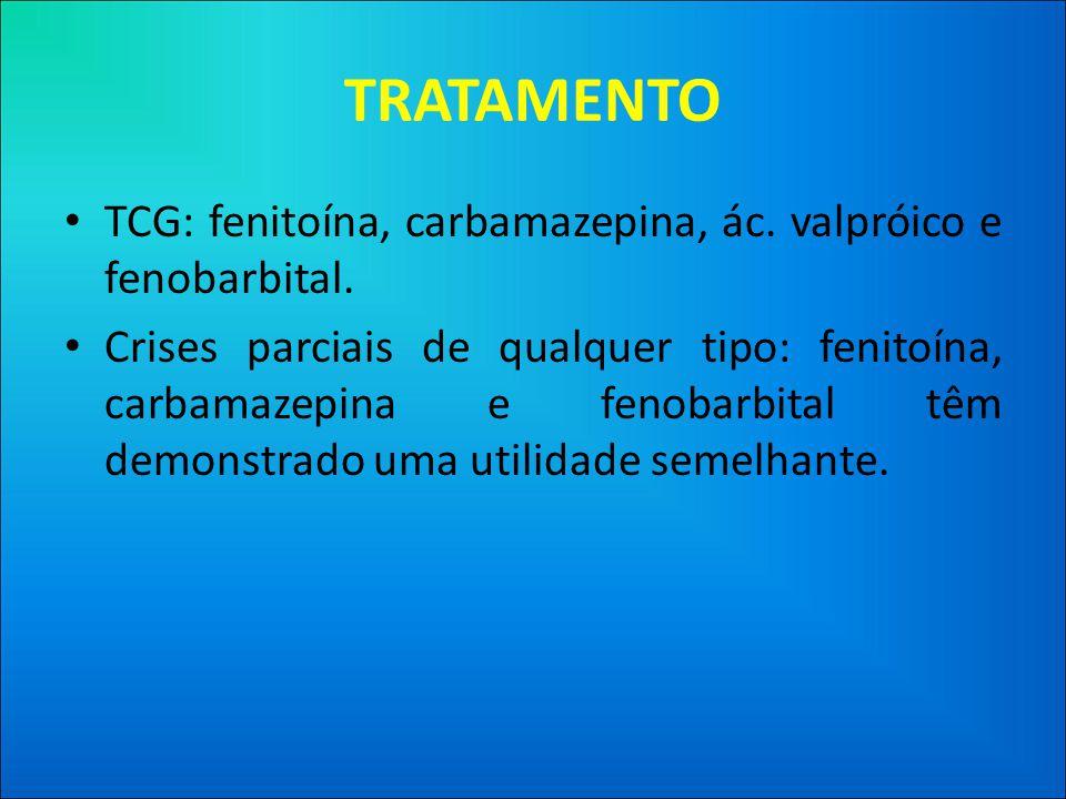 TRATAMENTO TCG: fenitoína, carbamazepina, ác. valpróico e fenobarbital.