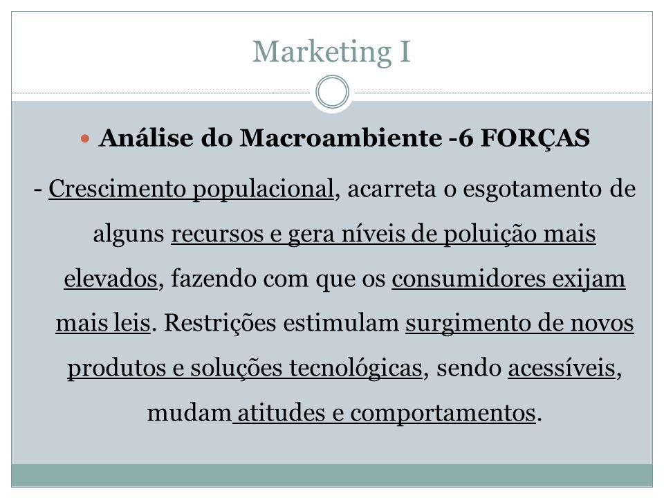 Análise do Macroambiente -6 FORÇAS