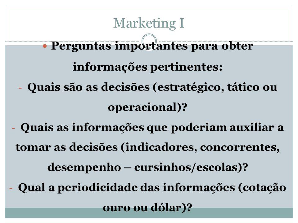 Marketing I Perguntas importantes para obter informações pertinentes: