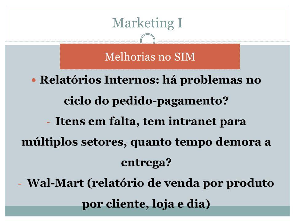 Marketing I Melhorias no SIM