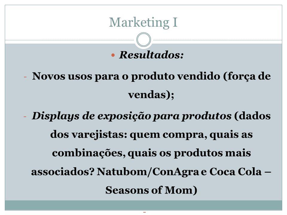 Novos usos para o produto vendido (força de vendas);