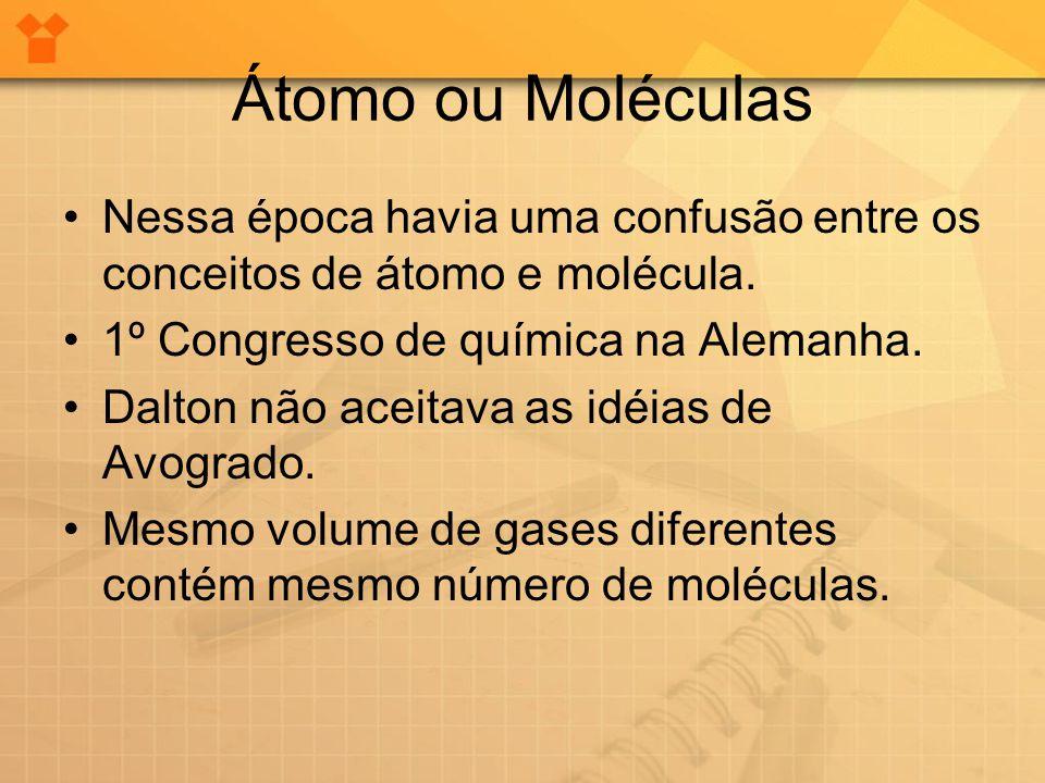 Átomo ou Moléculas Nessa época havia uma confusão entre os conceitos de átomo e molécula. 1º Congresso de química na Alemanha.