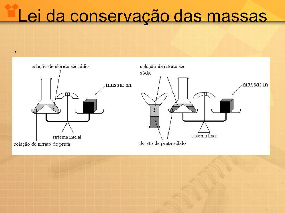 Lei da conservação das massas