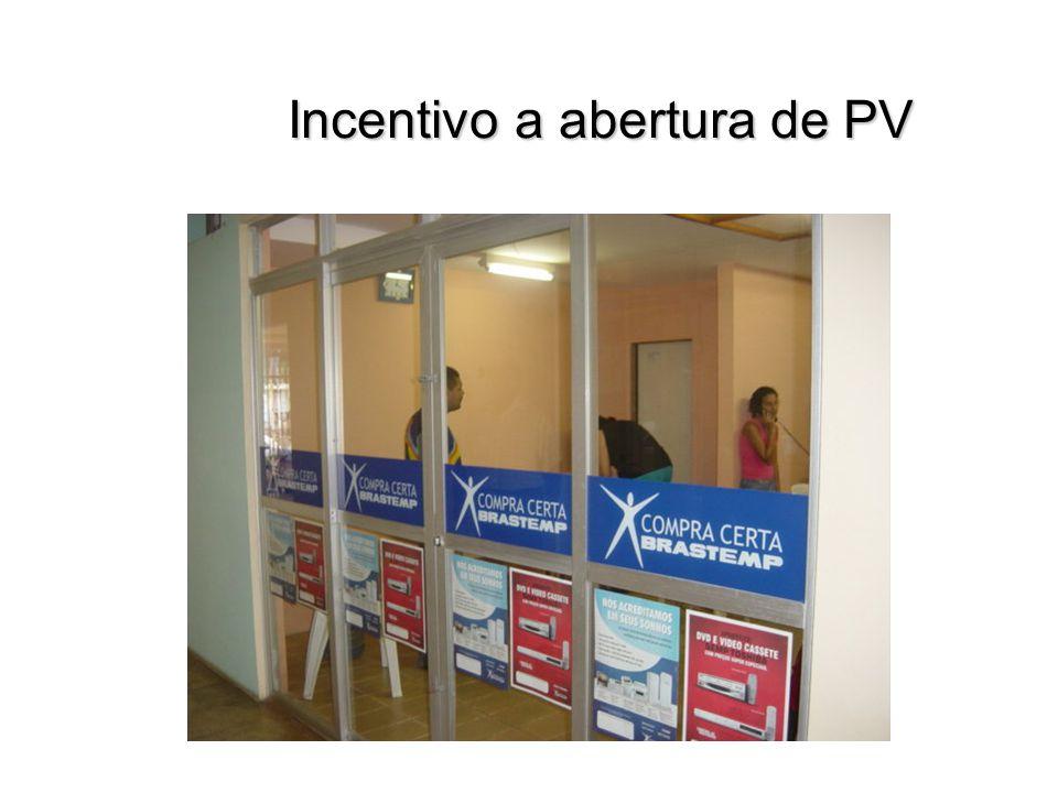 Incentivo a abertura de PV