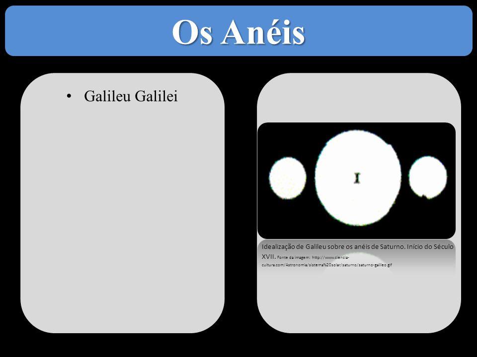 Os Anéis Galileu Galilei