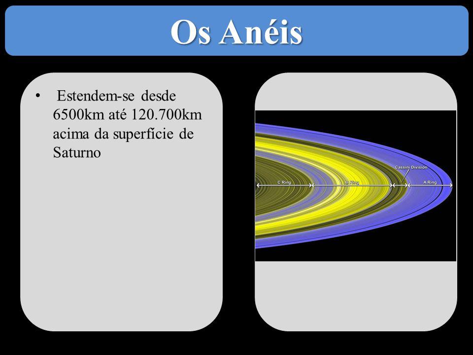 Os Anéis Estendem-se desde 6500km até 120.700km acima da superfície de Saturno