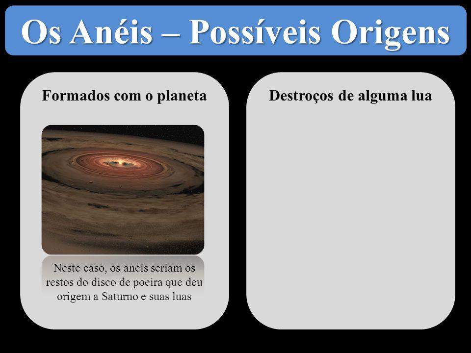 Os Anéis – Possíveis Origens Destroços de alguma lua