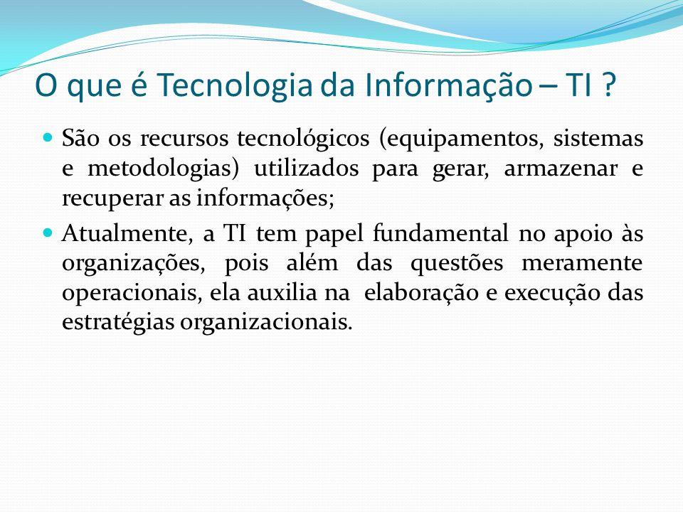 O que é Tecnologia da Informação – TI