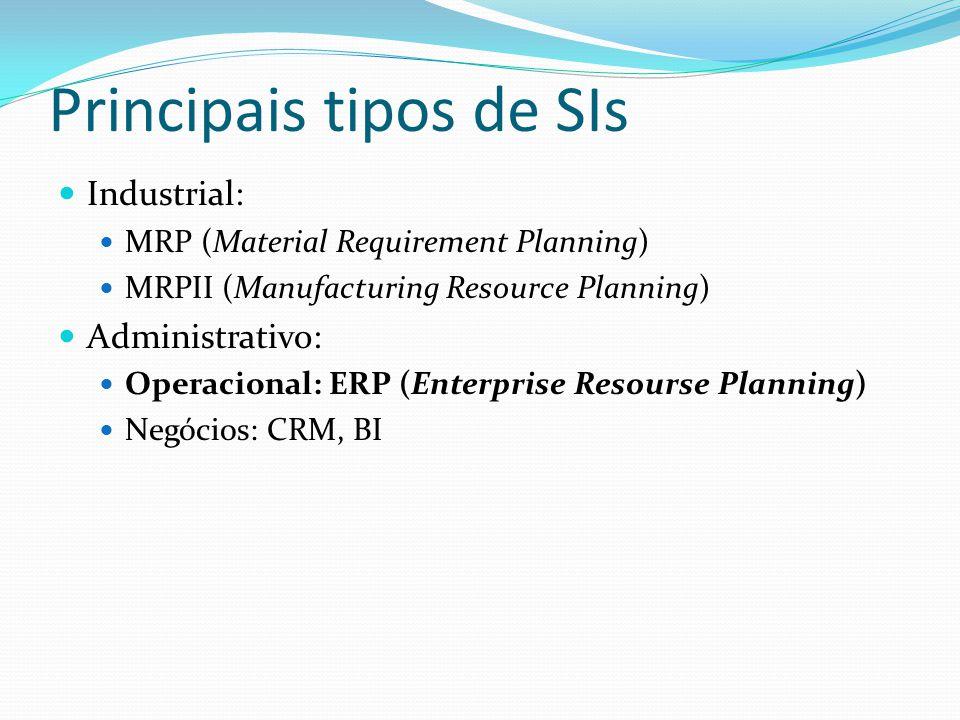 Principais tipos de SIs