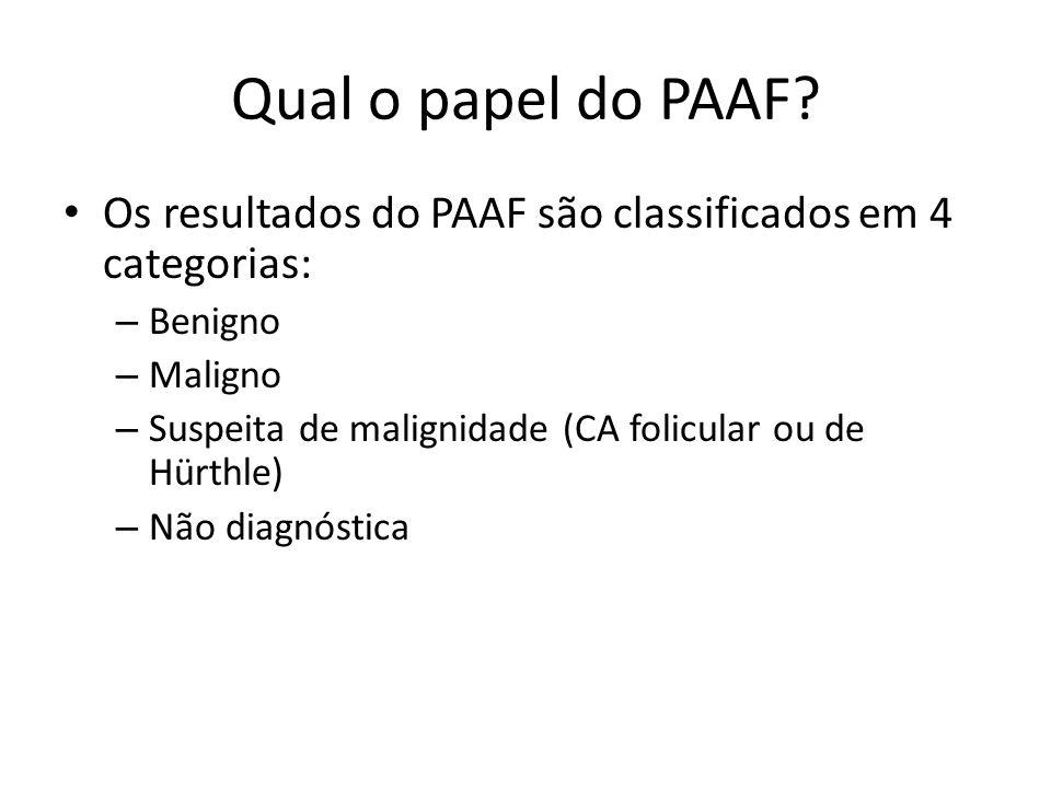 Qual o papel do PAAF Os resultados do PAAF são classificados em 4 categorias: Benigno. Maligno.