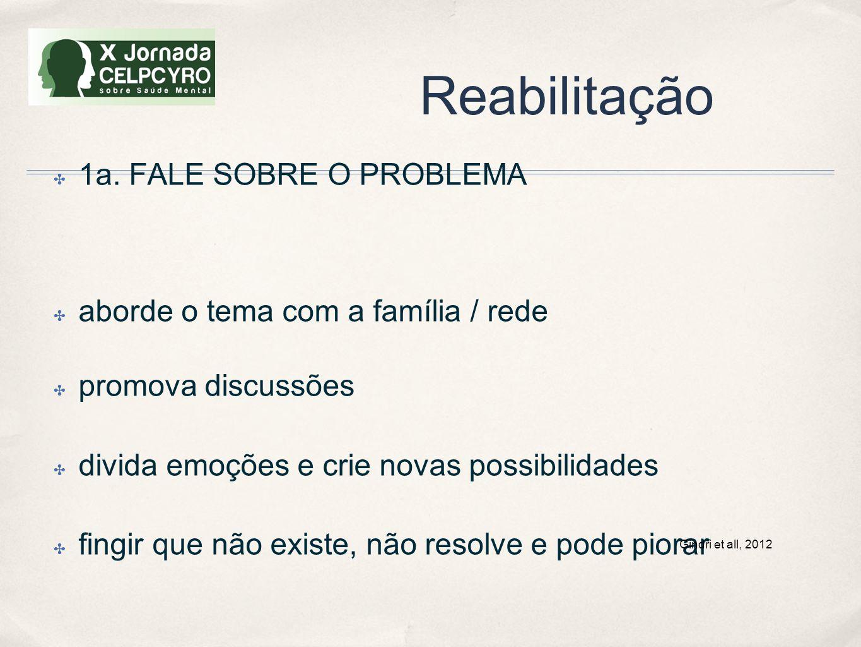 Reabilitação 1a. FALE SOBRE O PROBLEMA