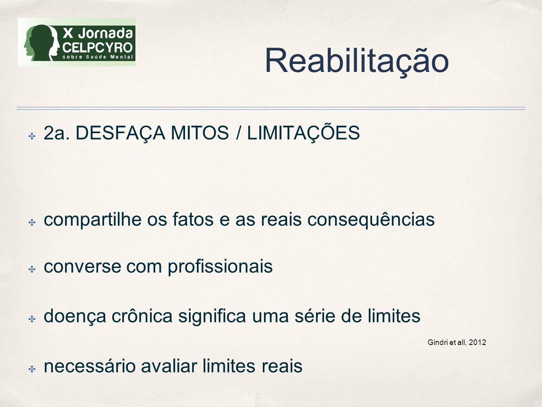 Reabilitação 2a. DESFAÇA MITOS / LIMITAÇÕES