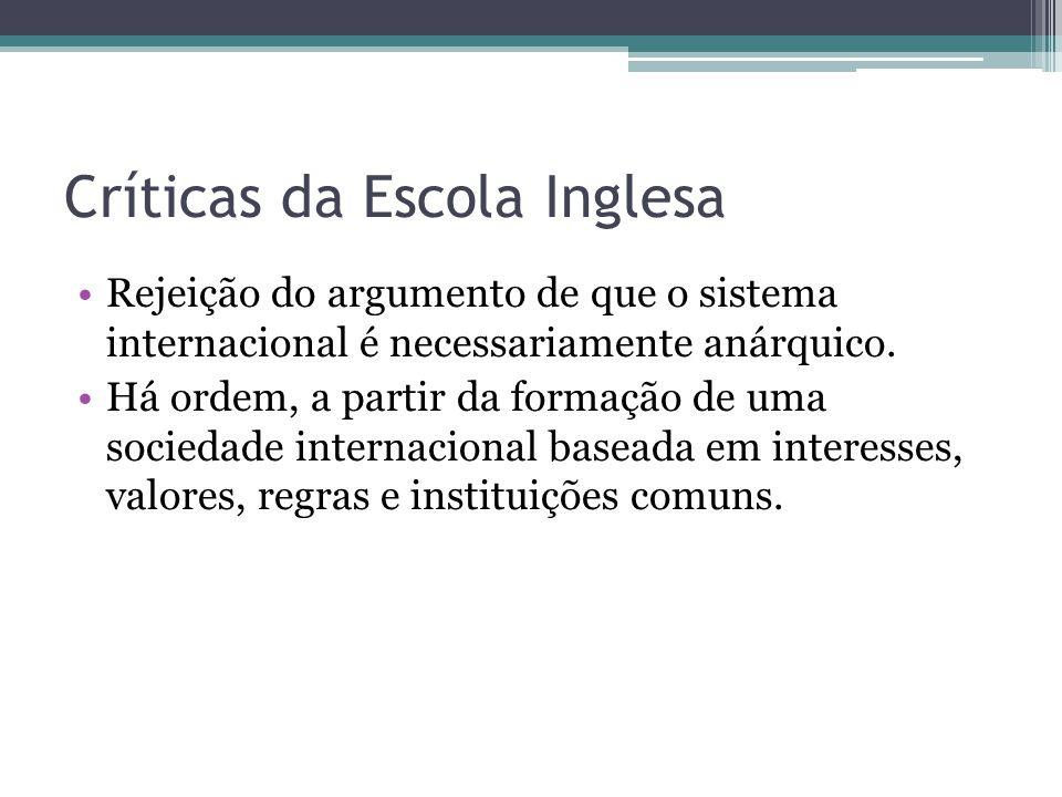 Críticas da Escola Inglesa