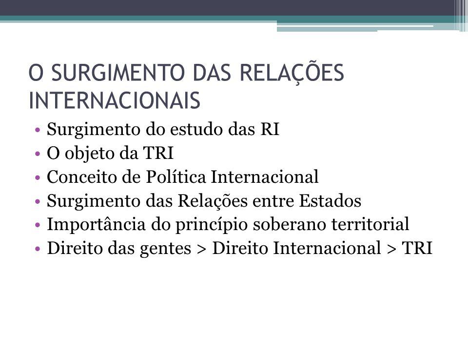 O SURGIMENTO DAS RELAÇÕES INTERNACIONAIS