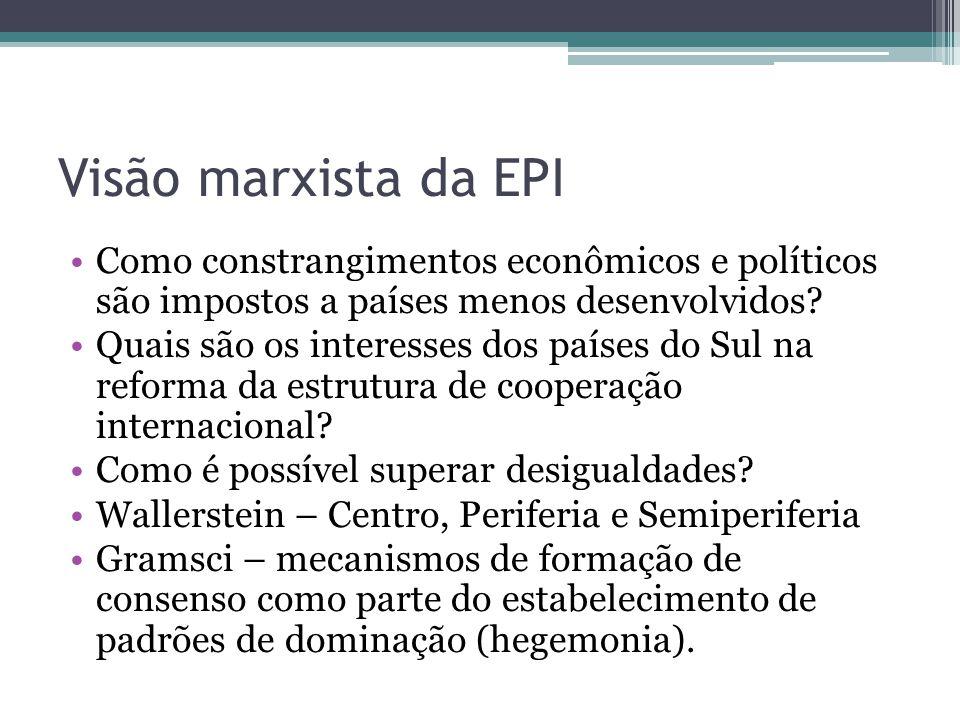 Visão marxista da EPI Como constrangimentos econômicos e políticos são impostos a países menos desenvolvidos