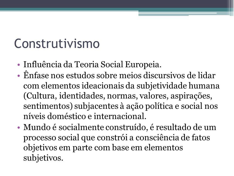 Construtivismo Influência da Teoria Social Europeia.