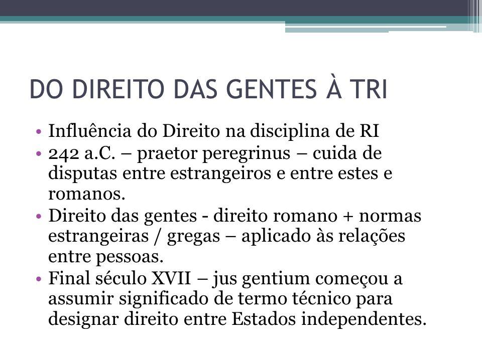 DO DIREITO DAS GENTES À TRI