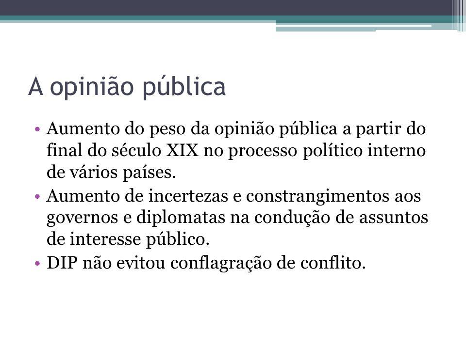 A opinião pública Aumento do peso da opinião pública a partir do final do século XIX no processo político interno de vários países.