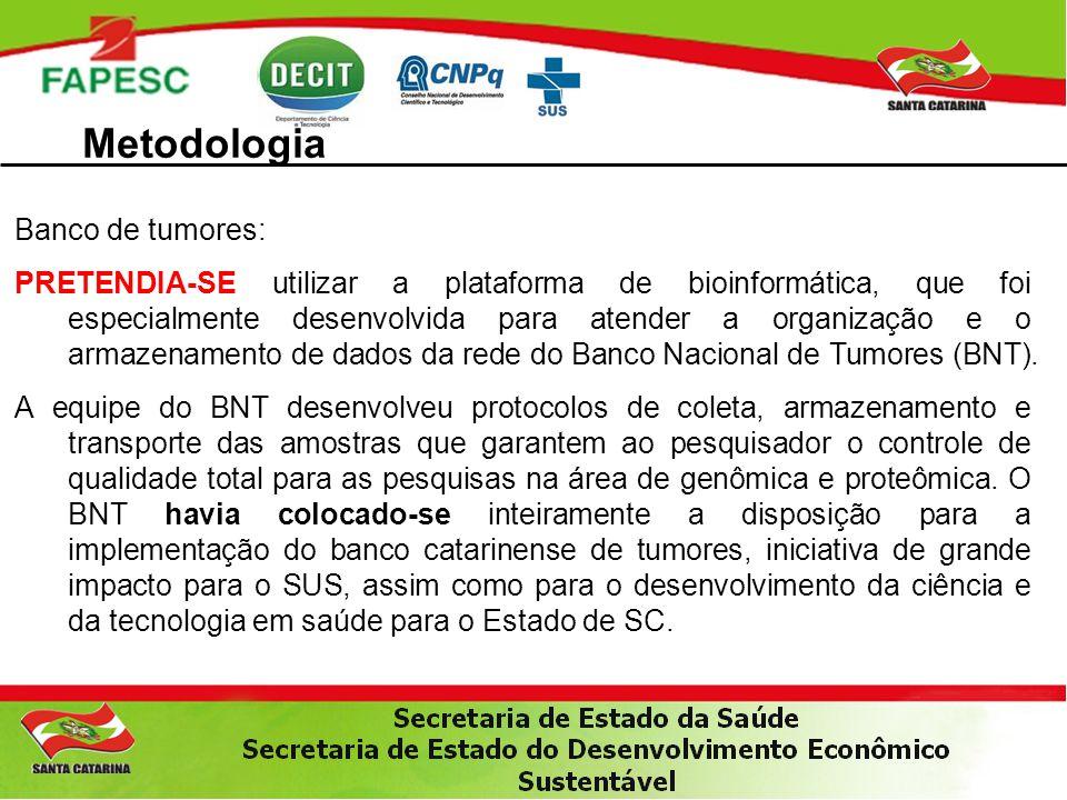 Metodologia Banco de tumores: