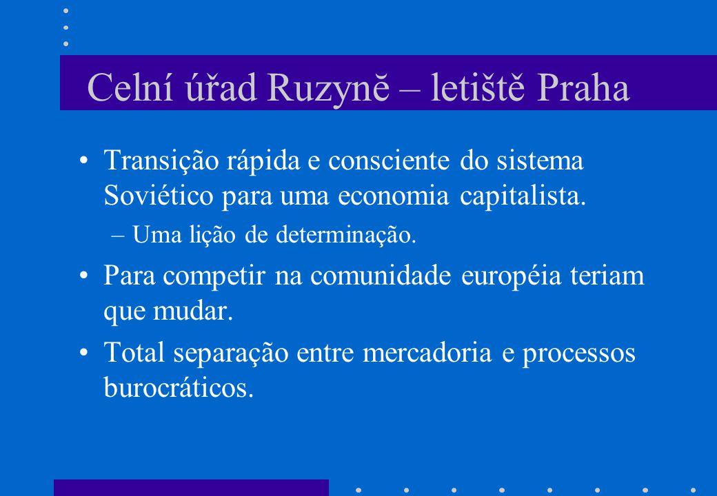 Celní úřad Ruzynĕ – letiště Praha