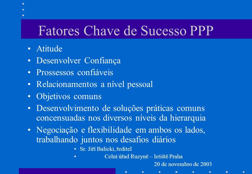 Fatores Chave de Sucesso PPP