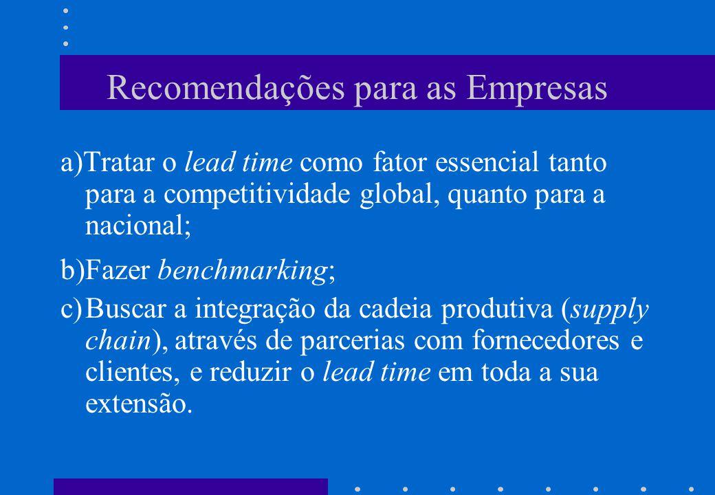 Recomendações para as Empresas