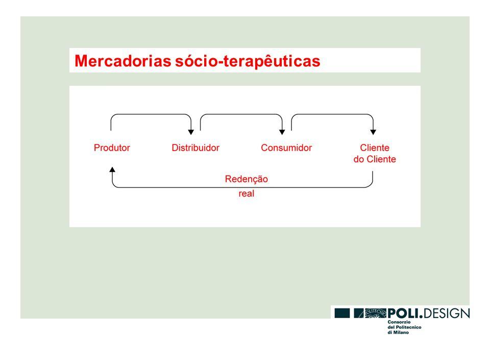 Mercadorias sócio-terapêuticas