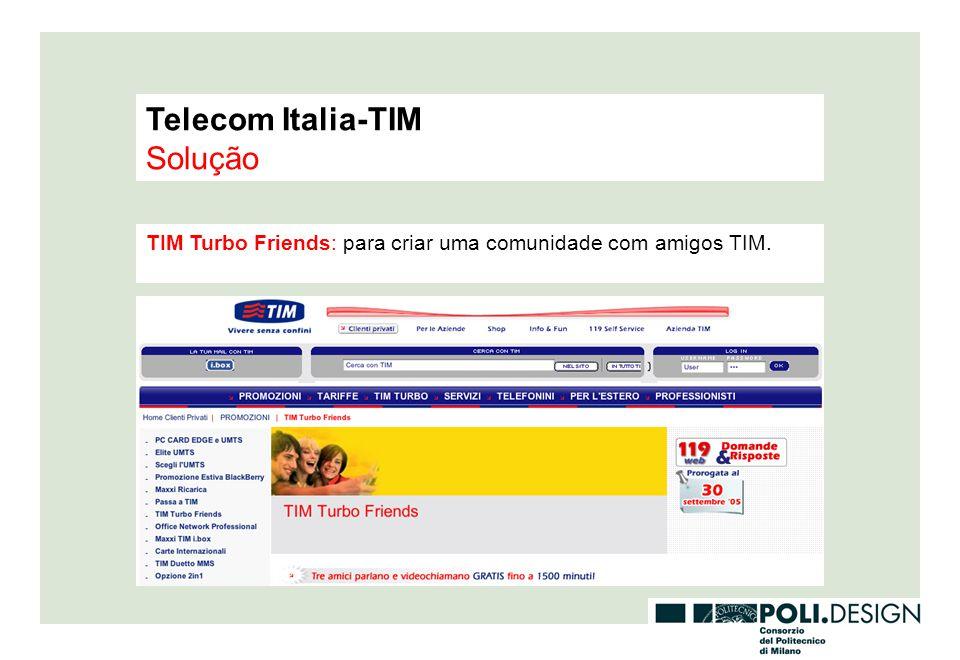 Telecom Italia-TIM Solução