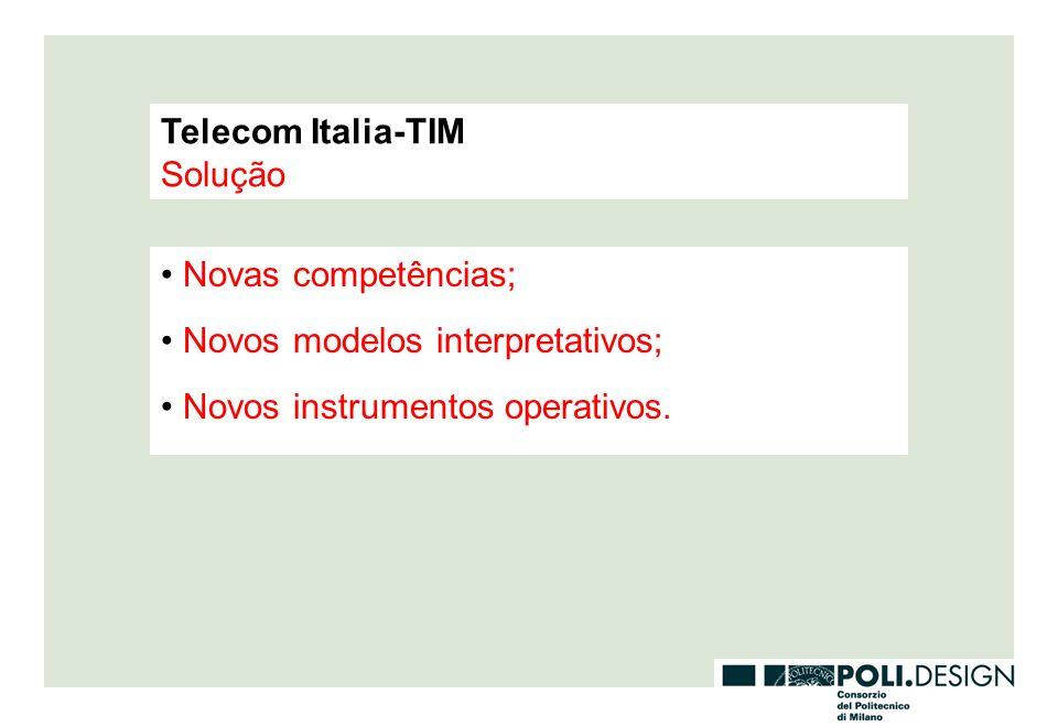 Telecom Italia-TIM Solução.
