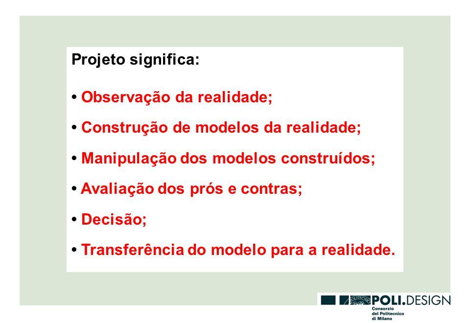 Projeto significa: • Observação da realidade; • Construção de modelos da realidade; • Manipulação dos modelos construídos;