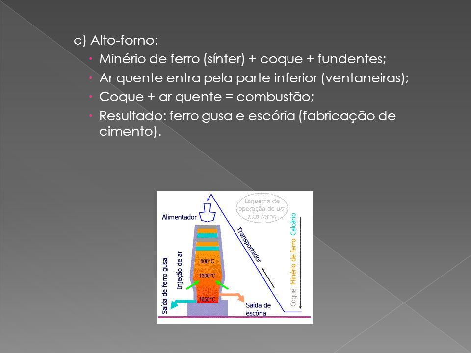 c) Alto-forno: Minério de ferro (sínter) + coque + fundentes; Ar quente entra pela parte inferior (ventaneiras);