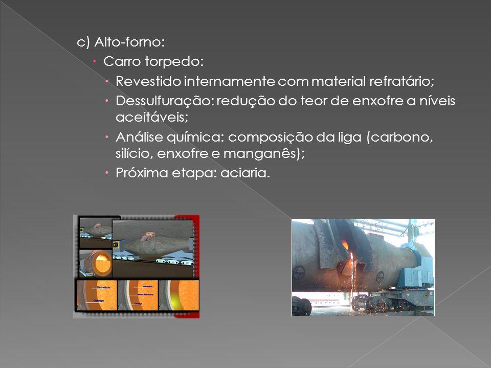c) Alto-forno: Carro torpedo: Revestido internamente com material refratário; Dessulfuração: redução do teor de enxofre a níveis aceitáveis;