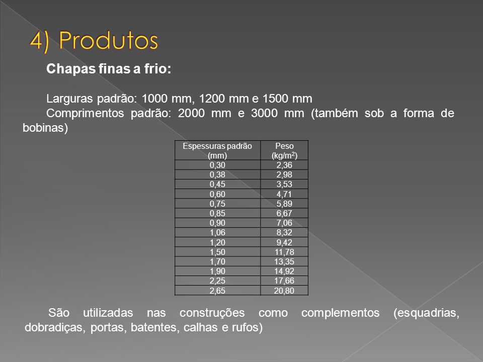 4) Produtos Chapas finas a frio: